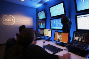 Dell Social Media Listening Command Center