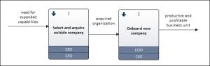 Acquire_Company