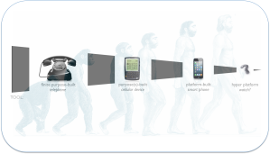 Evolution of Phone