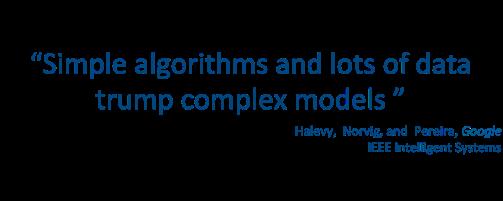Simple algorithms