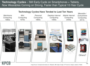 Mary Meeker parade of tech platforms